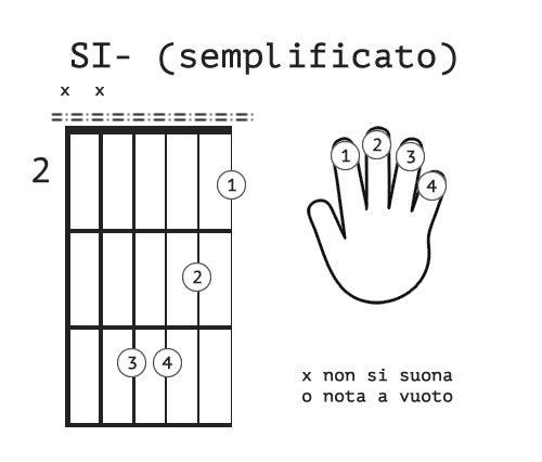 sim-semplificato senza barrè
