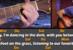 Come suonare con la chitarra Perfect di Ed Sheeran